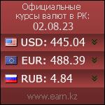 Официальные курсы валют в РК